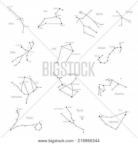 Horoscope, all Zodiac constellations with line and dots on white background. Collection of zodiac constellation, thirteen of minimalistic elements, stars constellations set on white background