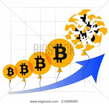 The graph of the growing cost of bitcoin. Balloons increase in size. As a result, the ball bursts
