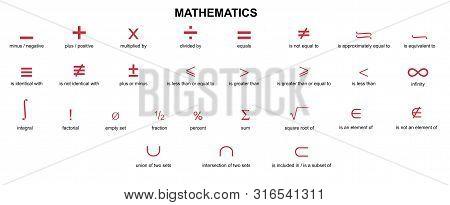 Latex Math Symbols Latex Mathematical Symbols With Name  Isolated On White Background Vector