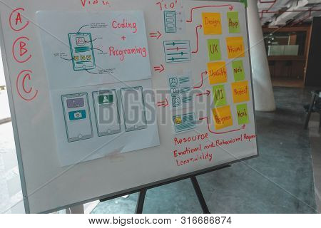 User Experience Ux Designer Designing Web On Smart Phone Layout. Ui Planning Mobile Application. Dev
