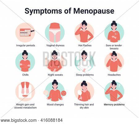 Set Icons Symptoms Of Menopause. Infographic. Flat Vector Illustration.