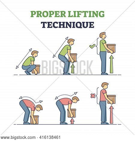 Proper Lifting Technique With Safe Heavy Weight Movement Tips Outline Diagram