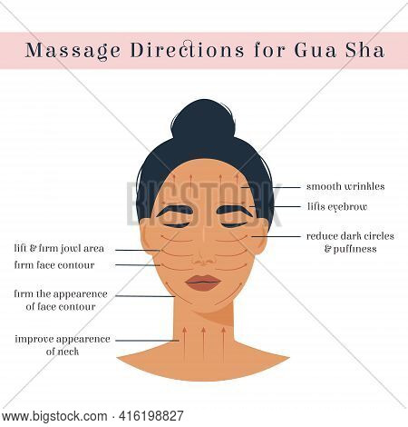 Infographic Of Massage Direction For Gua Sha Scraper. Brown Skin Asian Woman With Close Eyes. Lines