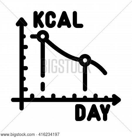 Calorie Reduction Gradually Line Icon Vector. Calorie Reduction Gradually Sign. Isolated Contour Sym