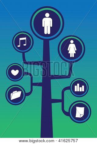 Social Network Tree Framework Communication
