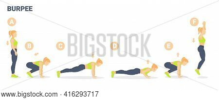 Female Doing Home Workout Burpee Exercise Guidance. Woman In Sportswear Doing Burpees With Push-ups.