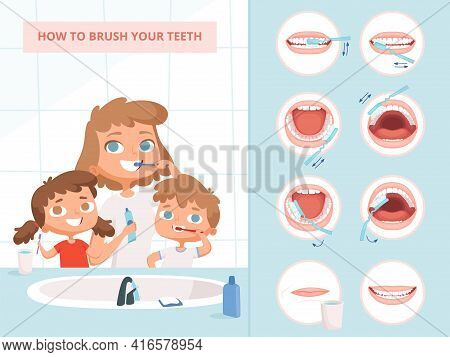 How To Brush Teeth. Brushing Tooth Instruction, Family Hygiene. Mother And Children Washing Vector C