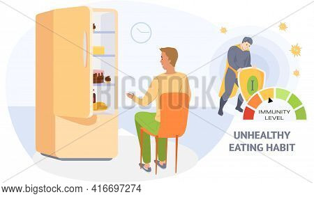 Man Eats Fatty Products From Fridge. Eating Junk Food. Immunity Level Decreases Due To Nutrition