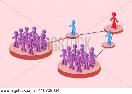 . Toy People Depict Corporation Business Structures. Human Resources. The System For Creating A Succ