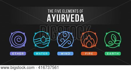 The Five Elements Of Ayurveda With Ether, Water, Wind, Fire And Earth Circle Border Line Icon Sign O
