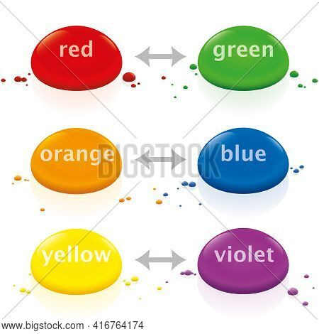 Complementary Colors, Color Theory, Red Green, Orange Blue, Yellow Violet, Opposite Colored Drops. I