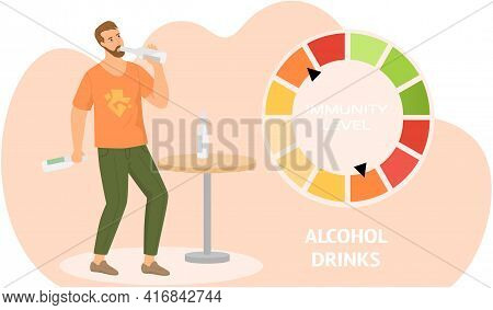 Drunk Man With Vodka And Low Level Of Immunity. Guy Drinks Alcohol Alone. Unhealthy Lifestyle