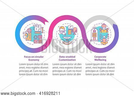 Future Office Design Tendencies Vector Infographic Template. Focus On Wellness Presentation Design E