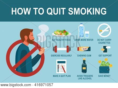 How To Quit Smoking Infographic With Useful Advices In Flat Design. Health Care Concept. Lung Cancer