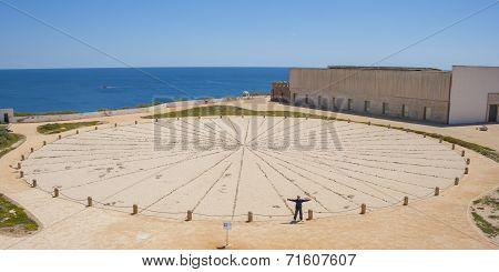 Sunclock In Algarve