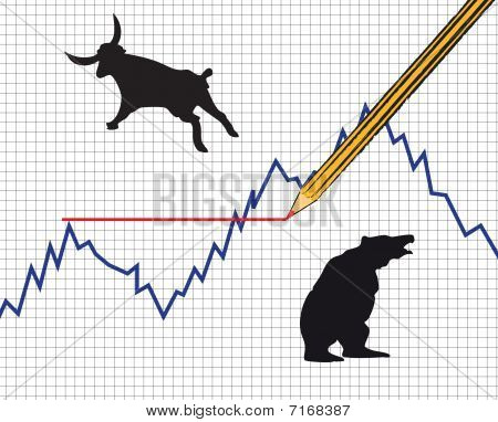 Forex And Comodity Chart