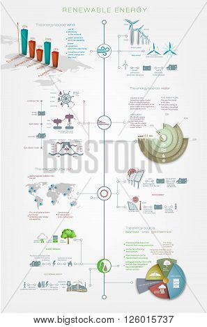 Detailed infographics Renewable or regenerative energy of sun, wind, water and earth