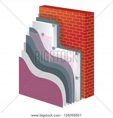 Thermal insulation cross-section layered scheme. Wall thermal protection. Insulation principle scheme. Thermal insulation construction. Wall thermal isolation. Simple colored EPS10 vector illustration poster