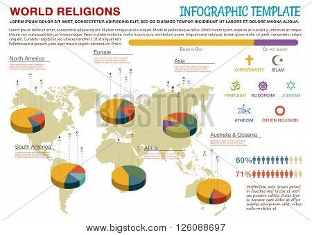 World religions infographics design with map and pie charts with statistics information about people adherence to one of the major world religions such as christianity, islam, hinduism, buddhism, judaism, atheism