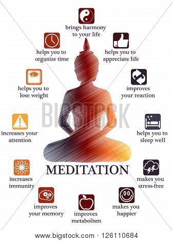 Advantages and benefits of meditation infographic Buddha meditating posture