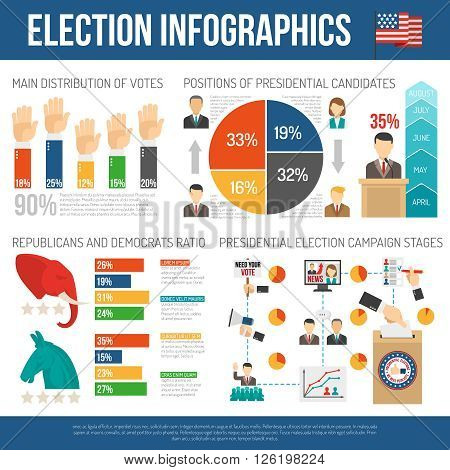 Election infographic showing percentage distribution of votes republicans and democrats ratio position of presidential candidates vector illustration