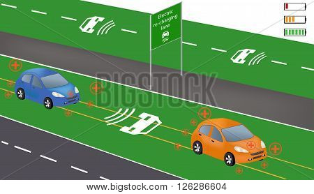 Electric re-charging lane Wireless charging System for electric vehicles. Charge while in motion. Smart car wireless charging