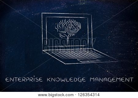 Laptop With Circuit Brain On Screen, Enterprise Knowledge Management
