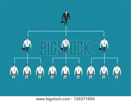 Hierarchy In Company. Managing People Management. Boss And His Deputies. To Give An Order. Managers