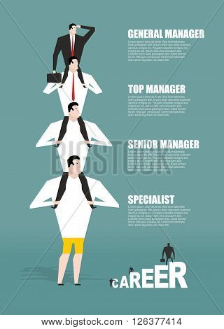 Career Infographics. Hierarchy In Business. Boss To Sit On His Shoulders. Head Sits On Neck Of Manag