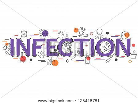 Infection Background with vector icons and elements. Infection Control and Infectious Disease. Virus and Bacteria icon. Flat Style, Thin Line Art Design. Vector illustrator.
