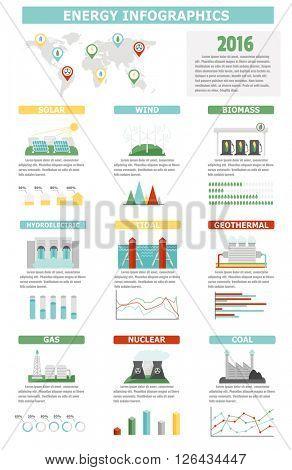 Environment ecology elements energy infographic vector illustration.