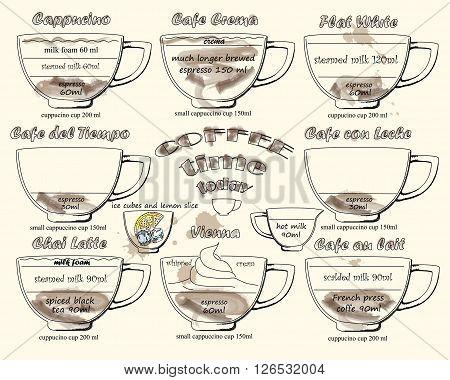 coffee scheme ?appucino crema leche latte vienna drawn in chalk
