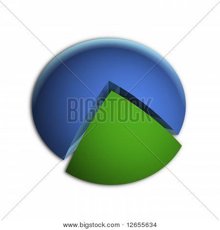 One Quarter Business Pie Chart