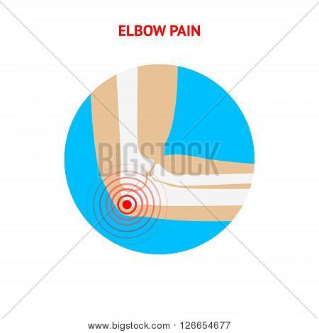 Elbow pain. Elbow pain icon isolated on white background. Human Elbow. Vector design element.