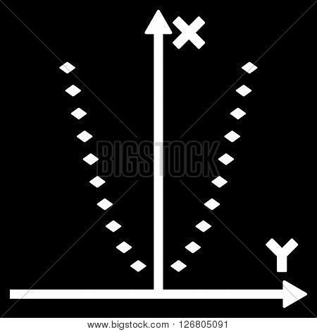 Dotted Parabola Plot vector toolbar icon. Style is flat icon symbol, white color, black background, rhombus dots.