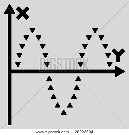 Dotted Sinusoid Plot vector icon. Dotted Sinusoid Plot icon symbol. Dotted Sinusoid Plot icon image. Dotted Sinusoid Plot icon picture. Dotted Sinusoid Plot pictogram.
