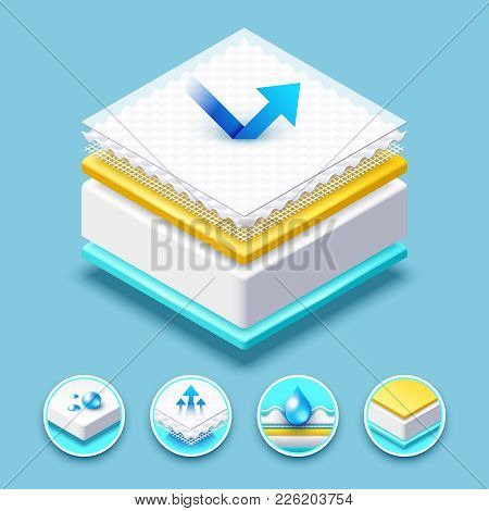 Bed And Sofa Mattress Layered Fabric Breathable Absorbing Material. 3d Vector Illustration. Bedding