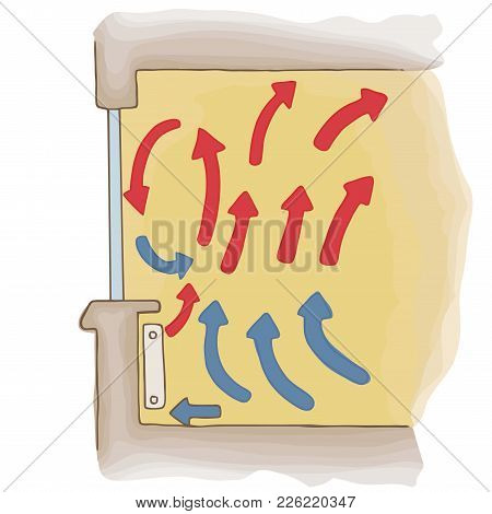 Heating Room Vector Illustration. Heat Flow Heater. The Heat Distribution Throughout The Room