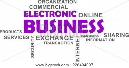 A Word Cloud Of Electronic Business Related Items