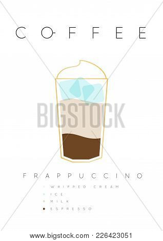 Poster Coffee Frappuccino With Names Of Ingredients Drawing In Flat Style On White Background