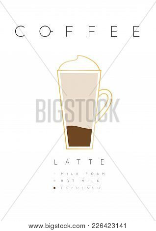 Poster Coffee Latte With Names Of Ingredients Drawing In Flat Style On White Background