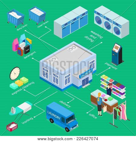 Laundry Infographics Concept 3d Isometric View Include Of Ironing, Clothing, Washing And Office. Vec