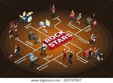 Rock Stars Isometric Flowchart On Dark Background With Artists And Fans, Music Awards, Concert Equip