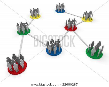 3D Network Team