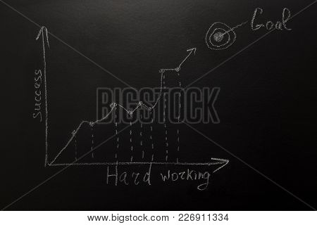 Graphic Bar On Blackboard With Text: Goal