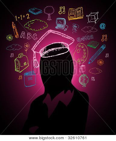 Education brainstorm concept intelligence diploma poster