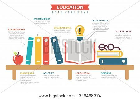 Education Flat Icons Infographics. Horizontal Illustration With Infographics On Science And Educatio