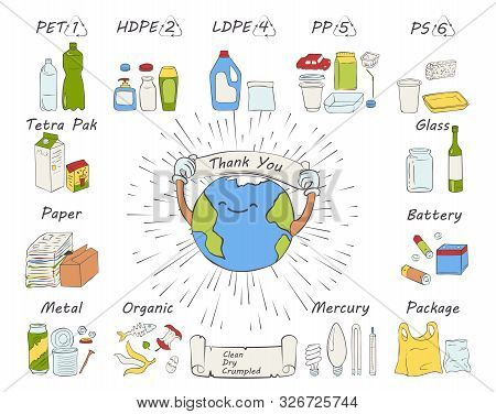 Recycling Materials Icons. List Of Materials: Metal, Plastic, Paper, Organic, Clothes, Glass, Batter