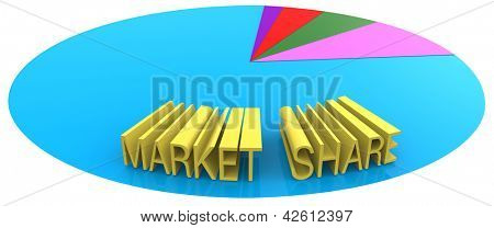 Business marketing share domination of big market sales goal