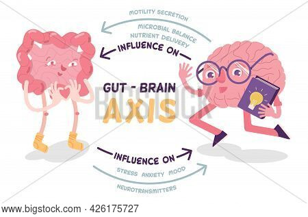 Gut - Brain Axis Landscape Poster With Characters